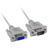 XBTZ945 Соединительный кабель Magelis XBT RS232C для связи ПК с последовательным принтером Schneider Electric
